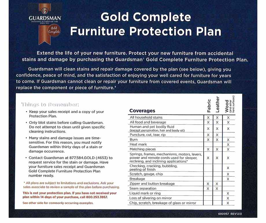 guardsman furniture pro guardsman furniture care products guardsman furniture protection telephone number